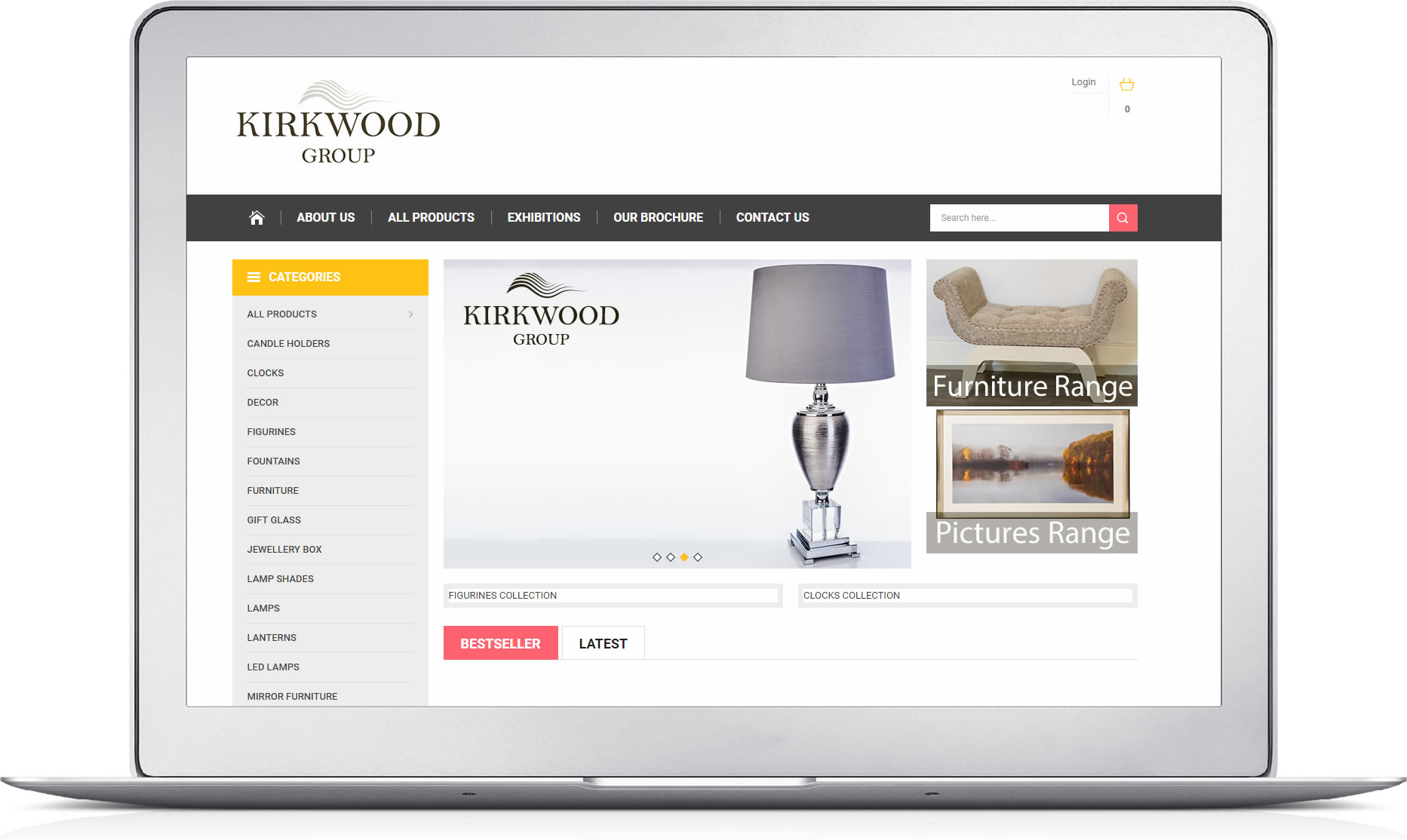Kirkwood Group